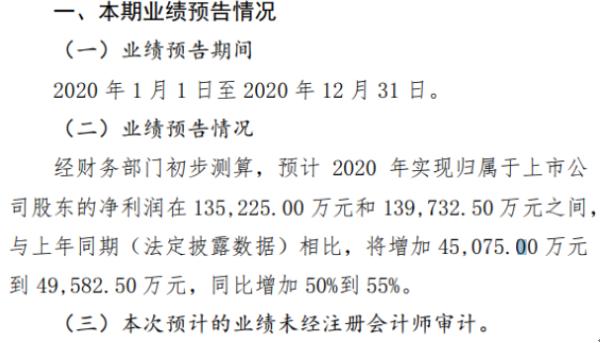 安琪酵母2020年预计净利13.52亿-13.97亿 核心产品销售收入增长