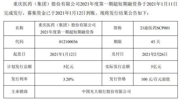 重药控股短期融资券发行 总额为5亿元