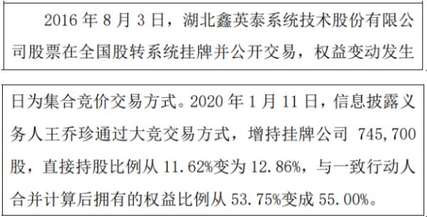 鑫英泰股东王乔珍增持74.57万股 权益变动后持股比例为12.86%