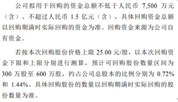 龙马环卫将花不超1.5亿元回购公司股份 用于股权激励