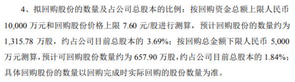 奥维通信将花不超1亿元回购公司股份 用于注销并减少注册资本