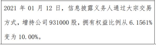 爱特电子股东郭坚毅增持93.1万股 权益变动后持股比例为10%