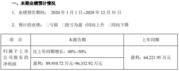 大族激光2020年预计净利9亿–9.6亿增长40%-50% PCB业务订单大幅增长