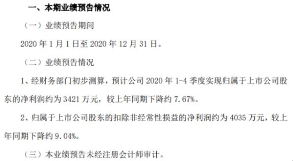 西昌电力2020年预计净利3421万下降7.67% 电价政策性下调