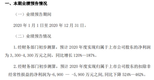 海泰发展2020年预计净利3300万-4300万增加120%-187% 产生处置收入4.85亿