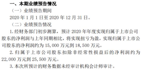 天津磁卡2020年预计净利润1.5亿-1.85亿 渤海石化纳入合并报表范围
