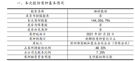 大智慧股东质押1.44亿股 用于支付股权转让款
