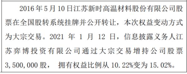 新时股份股东减持350万股 权益变动后持股比例为15.02%