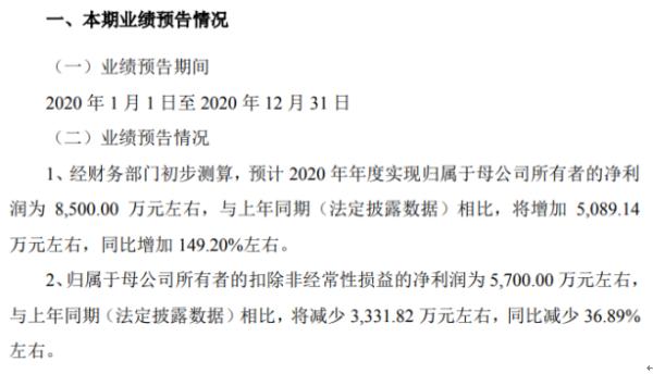 豪森股份2020年预计净利8500万 支付费用大幅减少