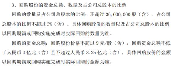 天虹股份将花不超3.25亿元回购公司股份 用于减少注册资本