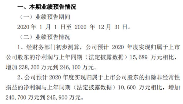振德医疗2020年预计净利增加23.83亿-24.61亿 产品整体毛利率提升