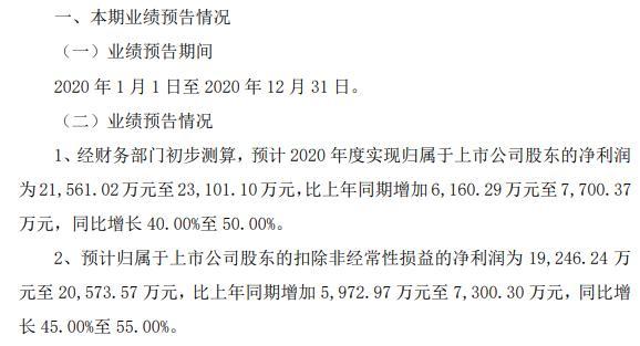 我乐家居2020年预计净利2.16亿-2.31亿 大宗业务快速增长