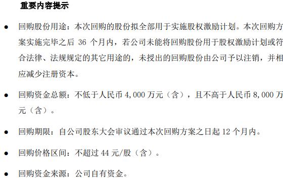 沃格光电将花不超8000万元回购公司股份 用于股权激励