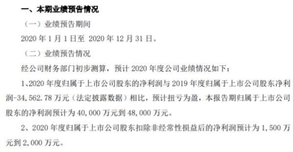 康恩贝2020年预计净利4亿-4.8亿 线上新零售业务加快发展