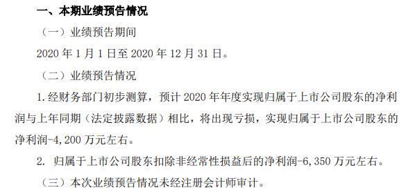 哈森股份2020年预计亏损4200万 外销订单减少