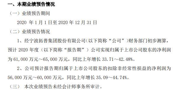 Top Group 2020年预计净利润6.1-6.5亿