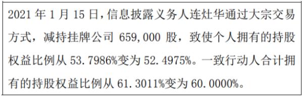 亨达科技股东连灶华减持65.9万股 权益变动后持股比例为52.5%