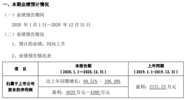 奥联电子2020年预计净利4020万-4380万 财务费用支出减少