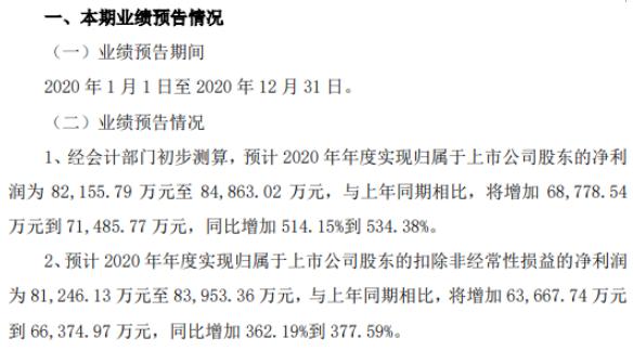 博汇纸业2020年预计净利8.22亿-8.49亿 产品销量和价格稳步上升