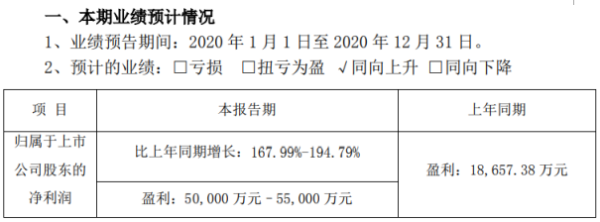 拓斯达2020年预计净利5亿–5.5亿 在手订单充裕
