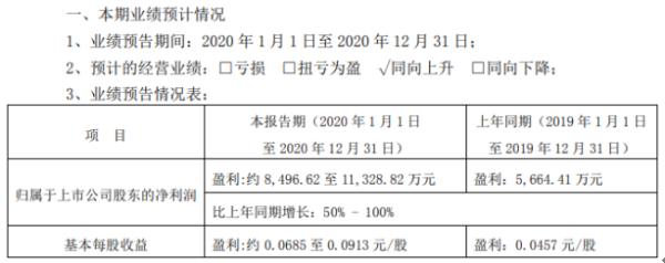 山推股份有限公司2020年预计净利润约8496.62-1.13亿 收入规模增加