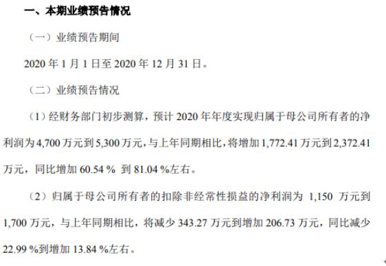 鑫源微2020年预计净利润4700万-5300万 产品订单正在迅速增加