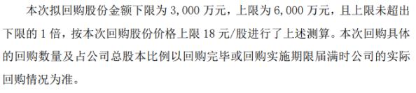 威派格将花不超6000万元回购公司股份 用于股权激励