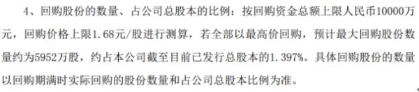 *ST中绒将花不超1亿元回购公司股份 用于股权激励