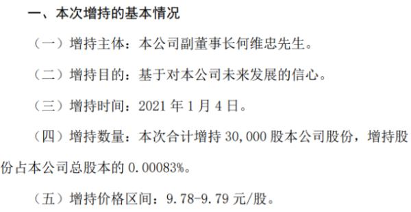 成都银行副董事长何维忠增持3万股 耗资约29.37万元