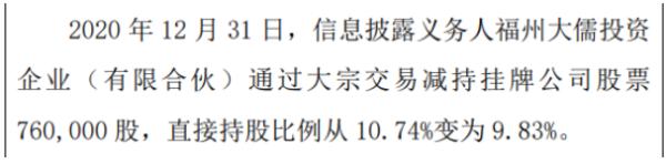 海药股份股东减持76万股 权益变动后持股比例为9.83%
