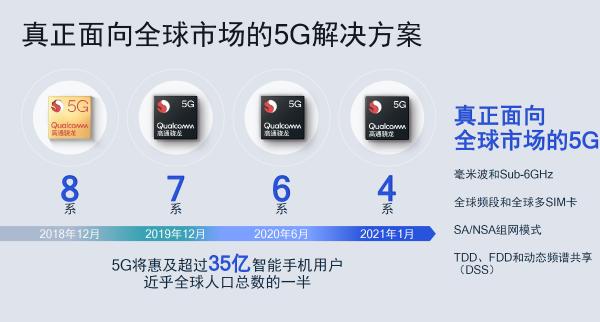 让5G惠及更多人 高通推出全新骁龙480 5G移动平台