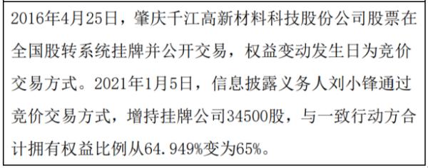 千江高新股东刘小锋增持3.45万股 权益变动后持股比例为41.88%