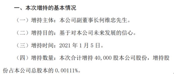成都银行副董事长何维忠增持4万股 耗资约38.72万元