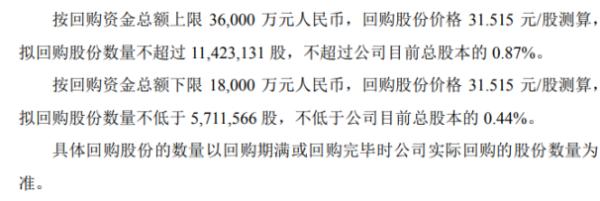 中顺洁柔将花不超3.6亿元回购公司股份 用于股权激励