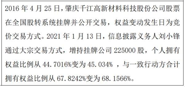 千江高新股东刘小锋增持22.5万股 权益变动后持股比例为45.03%