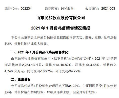 民和股份发布1月销售商品代鸡苗2264万只 同比下滑10.82%