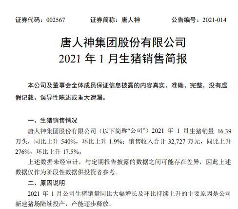 唐人神1月份生猪销量 16.39万头 环比上升 1.9%