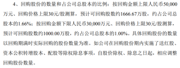 鱼跃医疗将花不超5亿元回购公司股份 用于股权激励