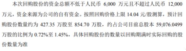 中航电测将花不超1.2亿元回购公司股份 用于股权激励