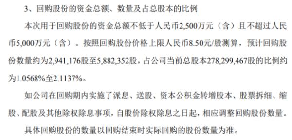 高澜股份将花不超5000万元回购公司股份 用于股权激励