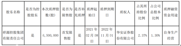 交建股份控股股东祥源控股质押650万股 用于自身生产经营