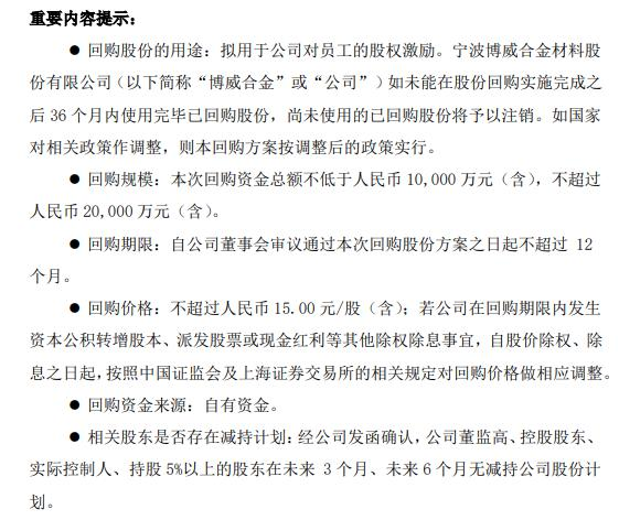 博威合金将花不超2亿元回购公司股份 用于对员工股权激励