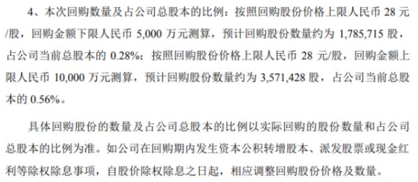 英康人寿将斥资不超过1亿元回购公司股份用于股权激励