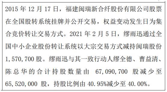 闽瑞股份股东缪雨迅减持157.07万股 一致行动人持股比例合计为40%