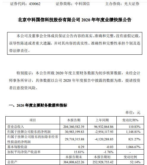 中科国信2020年度净利3098.32万扭亏为盈 多项产品获得批产订单