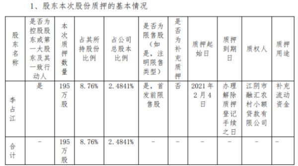 越博动力控股股东李占江质押195万股 用于补充流动资金