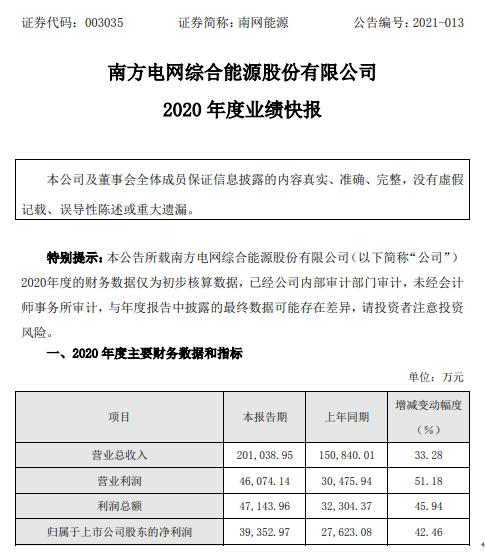 南网能源2020年度净利3.94亿增长42% 节能服务业务项目稳定增加