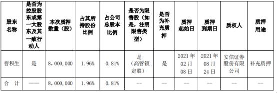 易生股份有限公司控股股东曹吉生以800万股作为补充质押