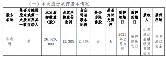 邵能股份有限公司控股股东华利通质押2652万股补充营运资金