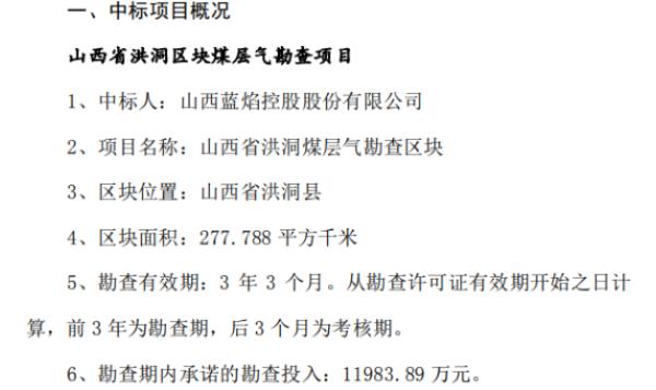 蓝焰控股中标2019年山西省煤层气勘查区块招标出让(洪洞区块)项目 勘查期内承诺勘查投入1.2亿元